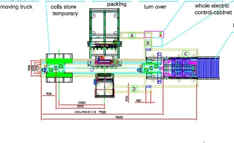 metal packaging line