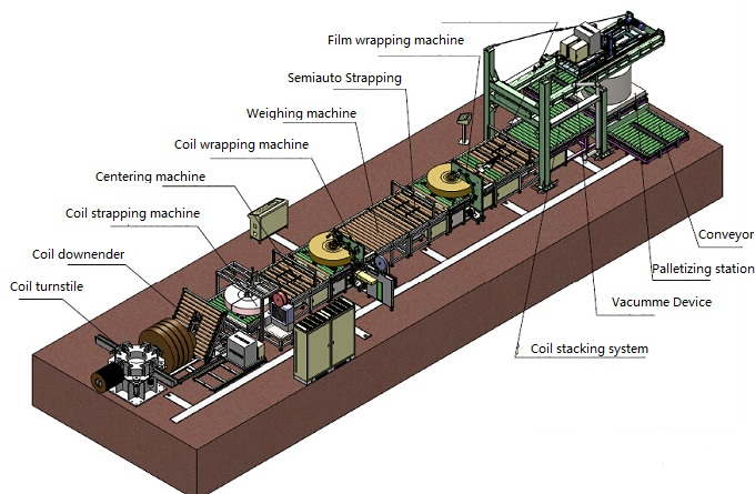 slitting coil packagign line