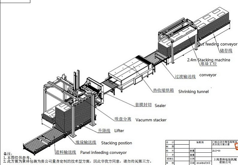 automatic board packing line