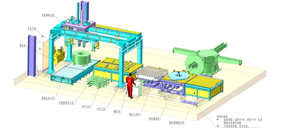 steel coil packing line for coil slitting line